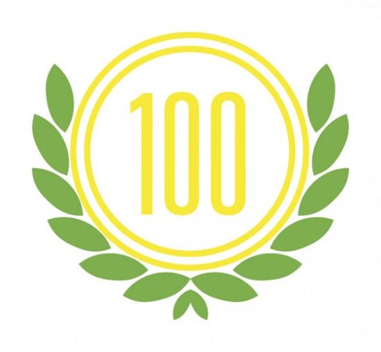 100 целей жизни, постановка 100 жизненных целей человека: примеры и список