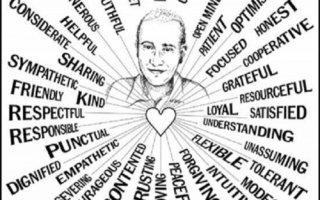 Положительные черты характера человека, список хороших черт личности